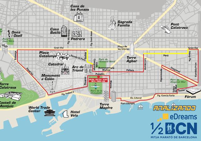 Cambio recorrido  eDreams Mitja Marató Barcelona 2016