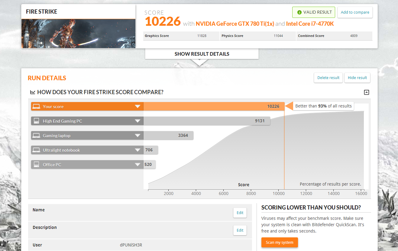 Mini PC Gamer 2014, un rendimiento mejor que el 93% de los resultados