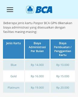 Biaya Administrasi  Kartu Paspor BCA GPN