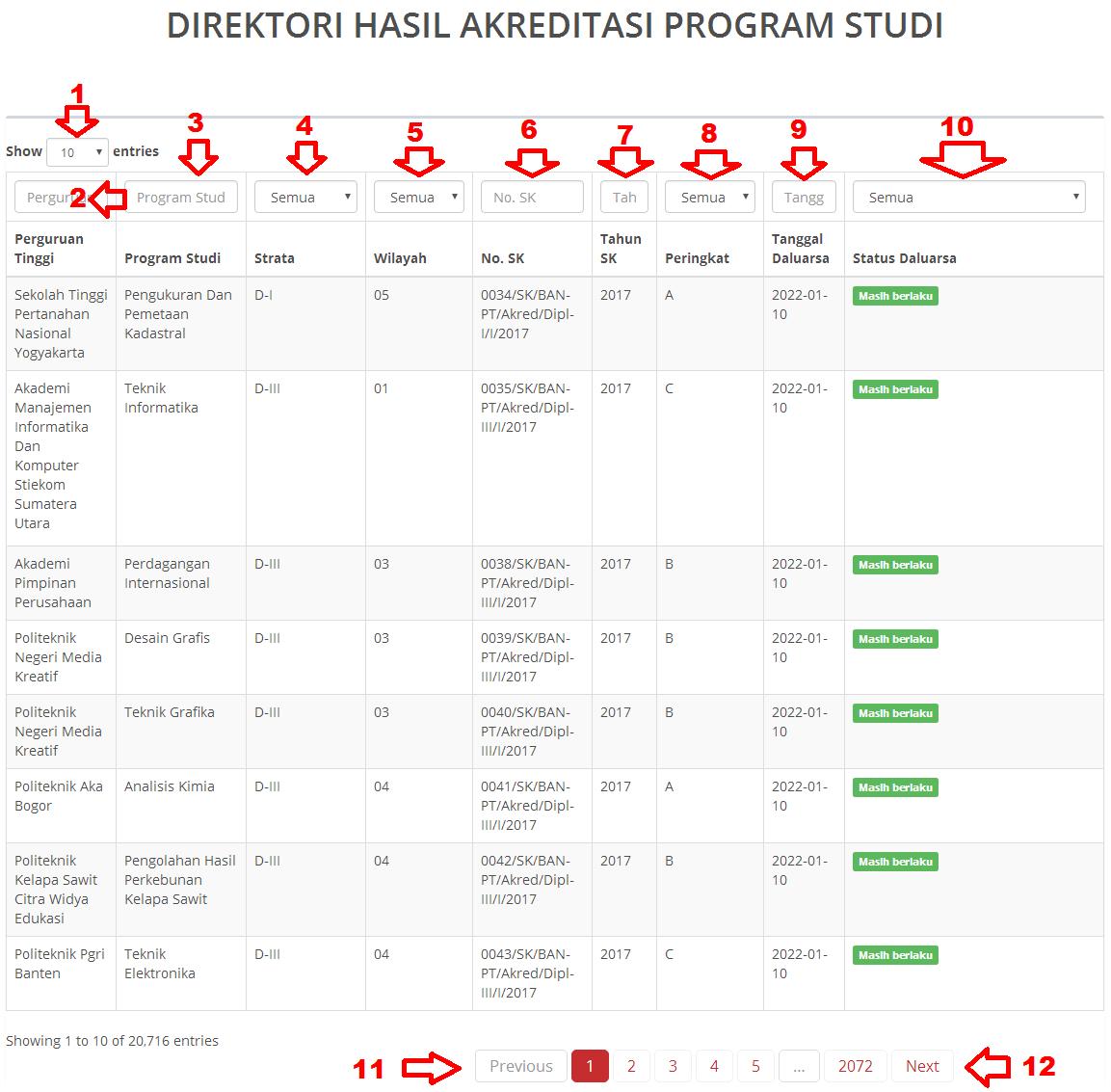 Cara Cek Akreditasi #Jurusan Program Studi dan Kampus! BAN-PT Indonesia