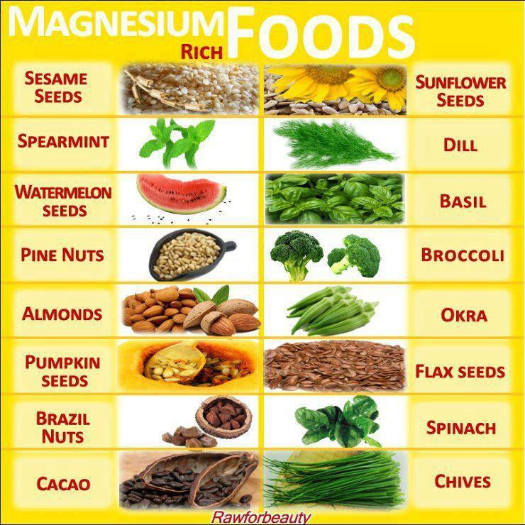 Foods To Eat To Raise Magnesium Levels