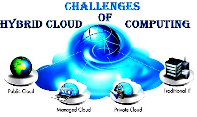 Challenges of Hybrid Cloud Computing