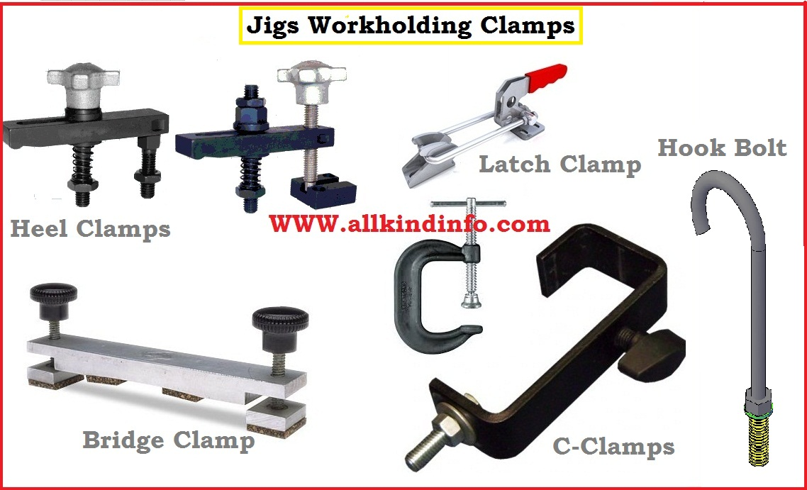 Basic Elements of jigs and fixtures(Clamping & Bushes