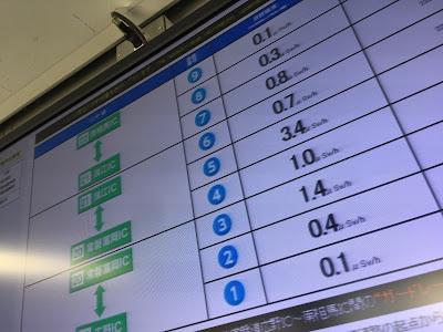 常磐自動車道 湯ノ岳パーキング 放射線 測定 掲示板 表示板