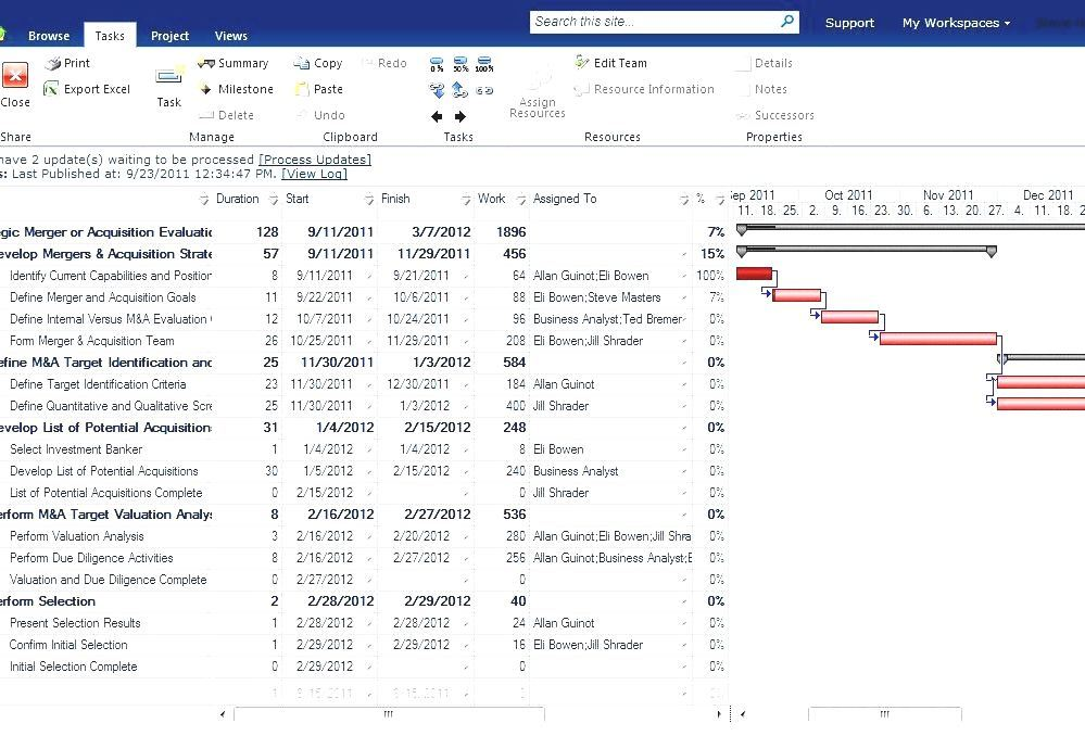 Schedule (project Management) - Project Schedule Tools