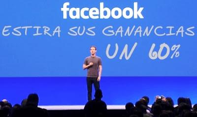 Facebook aumenta sus ganancias un 60% en relación al 2015 y así va creciendo económicamente en sus posibilidades.