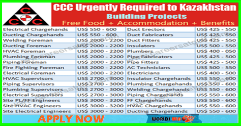 Consolidated Contractors Hiring Staff Jobs in CCC 6482226