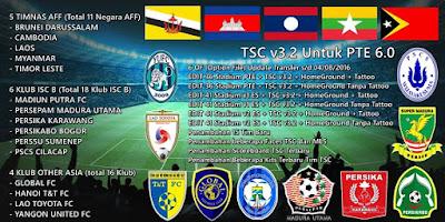 TSC 2016
