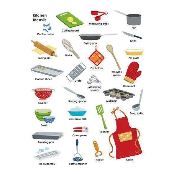 Click On Kitchenware