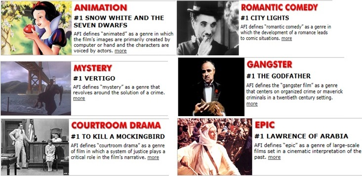 Bonsai Bumblings: Top 10 American Movies across Different Genres