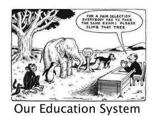 Minimnya Kualitas Pendidikan Kita Saat Ini