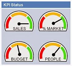 Hasil gambar untuk KPI untuk Akuntansi