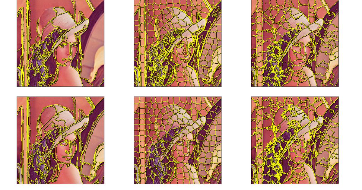 Segmentation Algorithms in scikits-image