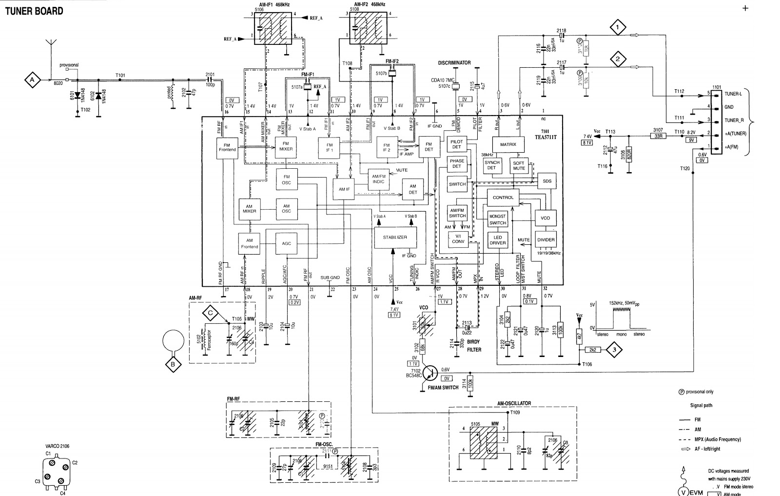 Philips Radio Circuit Diagrams
