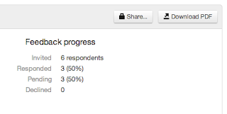 Sharing 360 degree survey results