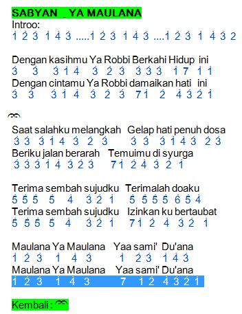 Not Angka Dan Lirik Lagu Sabyan Ya Maulana