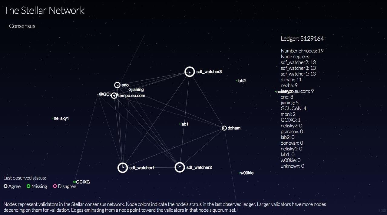 мережа