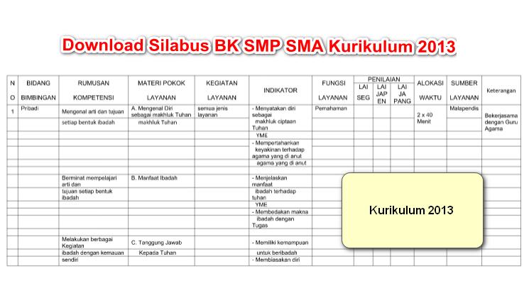 Silabus Bk Smp Kurikulum 2013 Revisi Sekolah