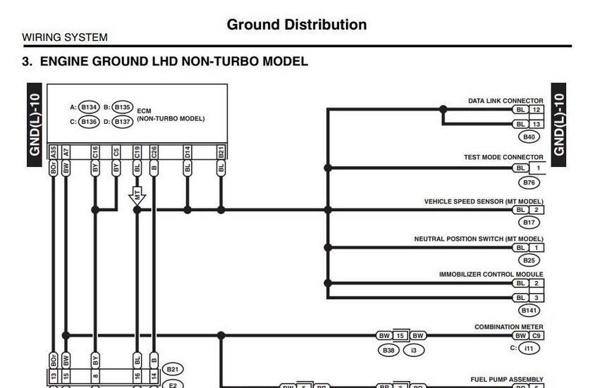 Saburu Forester 2004 Wiring Diagram