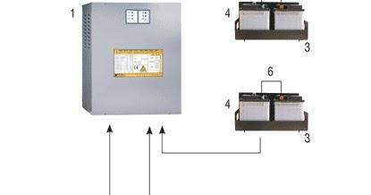 Consigli pratici: Kit antiallagamento di emergenza per ...