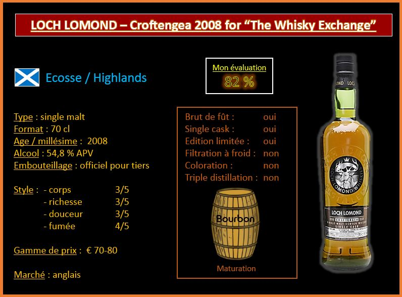 Review #490 : Loch Lomond – Croftengea for The Whisky Exchange