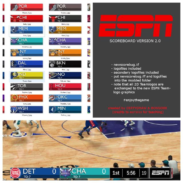 NBA 2K18 ESPN Scoreboard v2.0