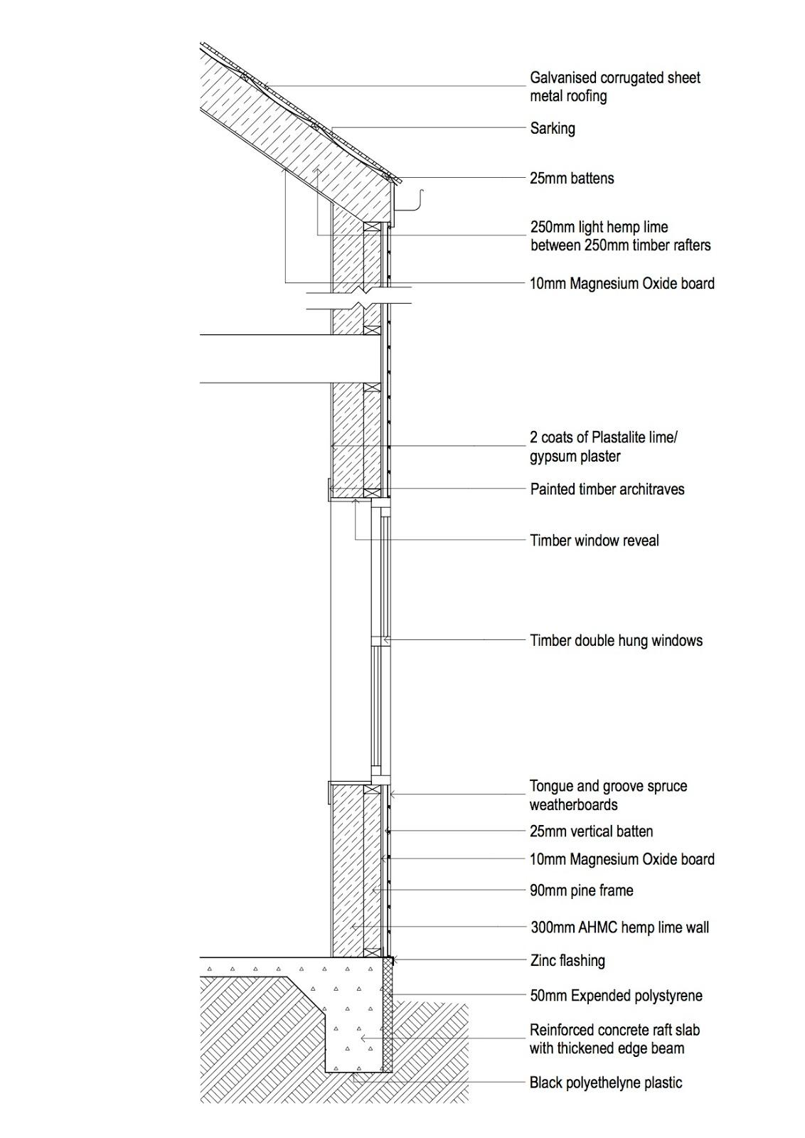 Hemp and Natural Building in Australia: Kyneton Hemp Bed