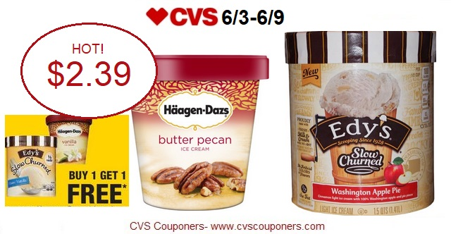 http://www.cvscouponers.com/2018/06/hot-pay-239-for-edys-or-haagen-dazs-ice.html