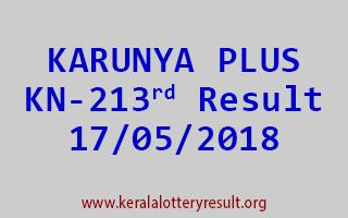 KARUNYA PLUS Lottery KN 213 Result 17-05-2018