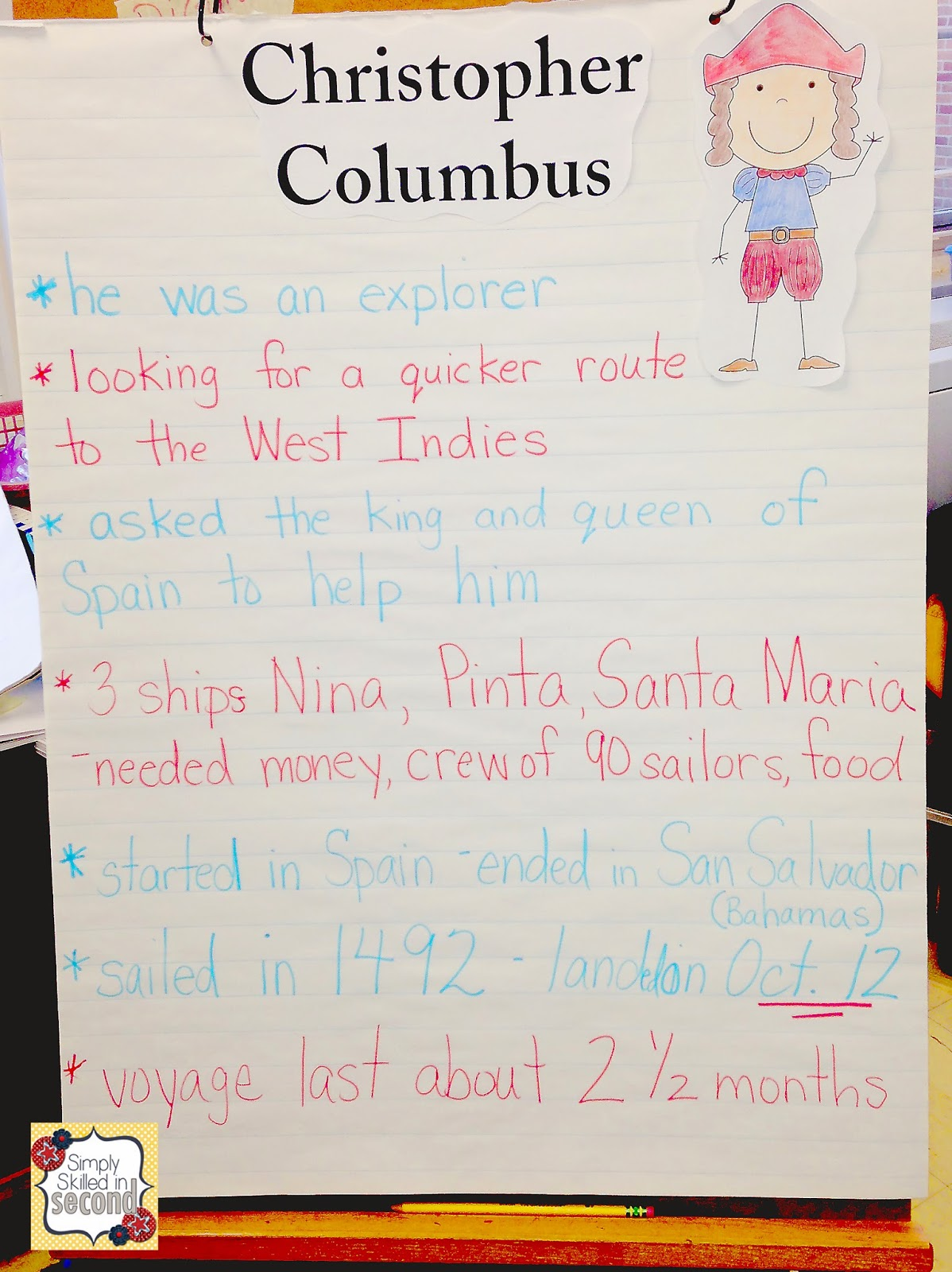 Simply Skilled In Second Ahoy Columbus Day Activities