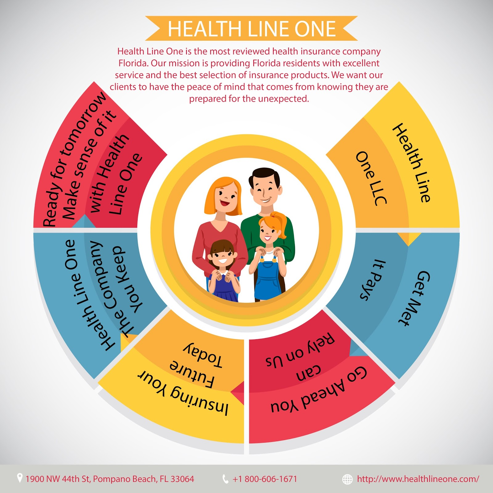 life insurance in florida health line one health line one llcthis type of random events can really happen to anyone of us it is wise to count with such situations life insurance does not have to be very expensive