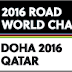 World Championships Doha 2016: Junior Road Race Preview