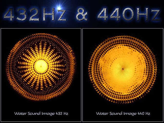 432 hz compared to 440 hz sound from the heart. Black Bedroom Furniture Sets. Home Design Ideas