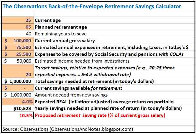 Observations: My SIMPLE Retirement Saving Calculator /Spreadsheet