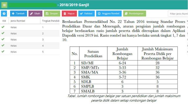 Jumlah Normal Rombongan Belajar Berdasarkan Rasio Jumlah Peserta Didik di Dapodik 2019
