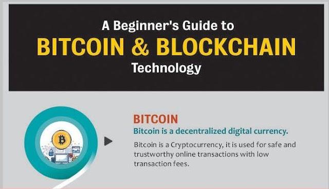 الدليل الإحترافي الشامل والمختصر عن العملات الرقمية.