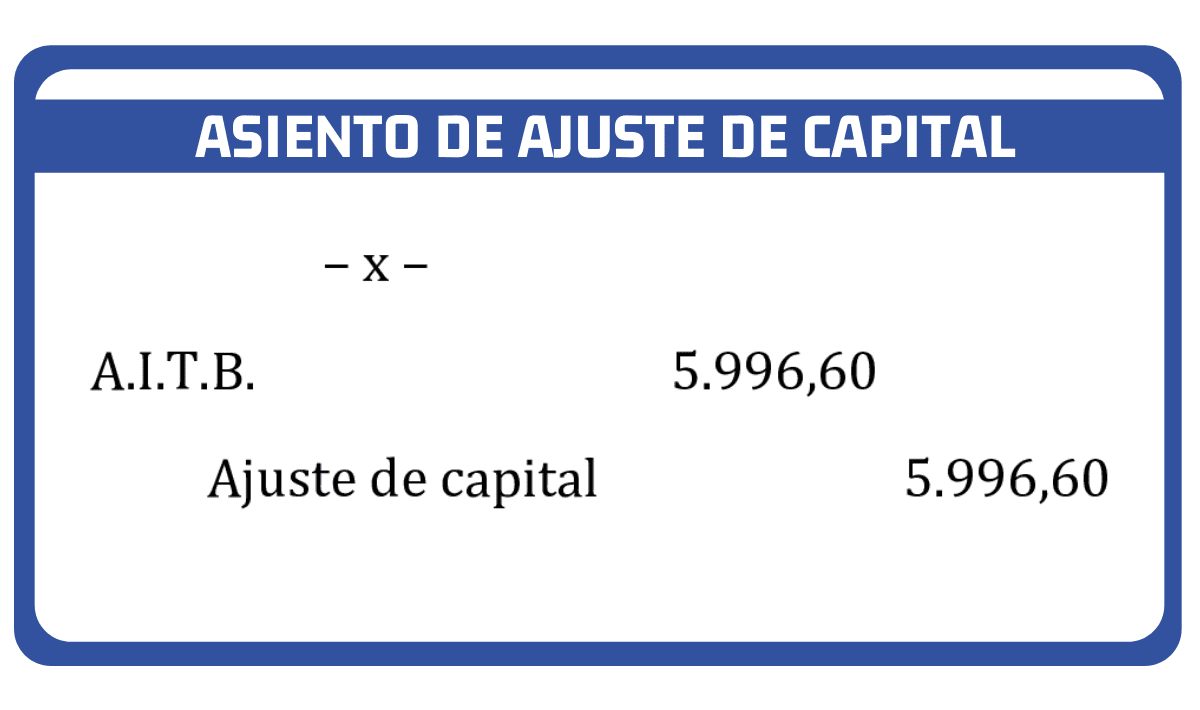 ajuste de capital asiento contable