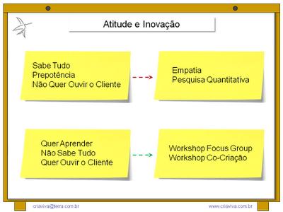 Facilitação de Workshop de Estrategia e Inovação - Treinamento Liderança Planejamento Decisão IDM