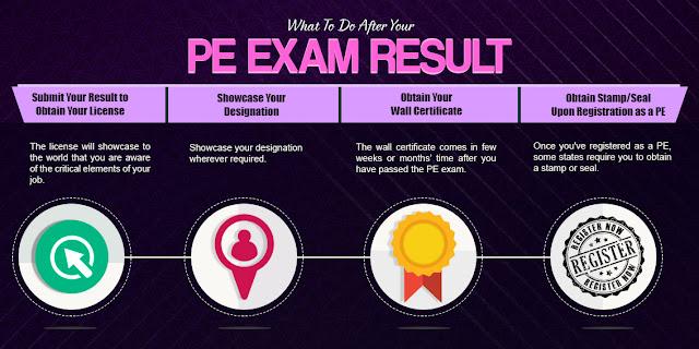 PE Exam