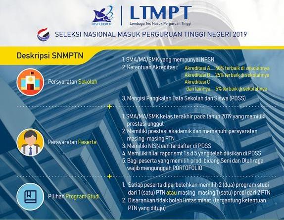 syarat pendaftaran SNMPTN 2019