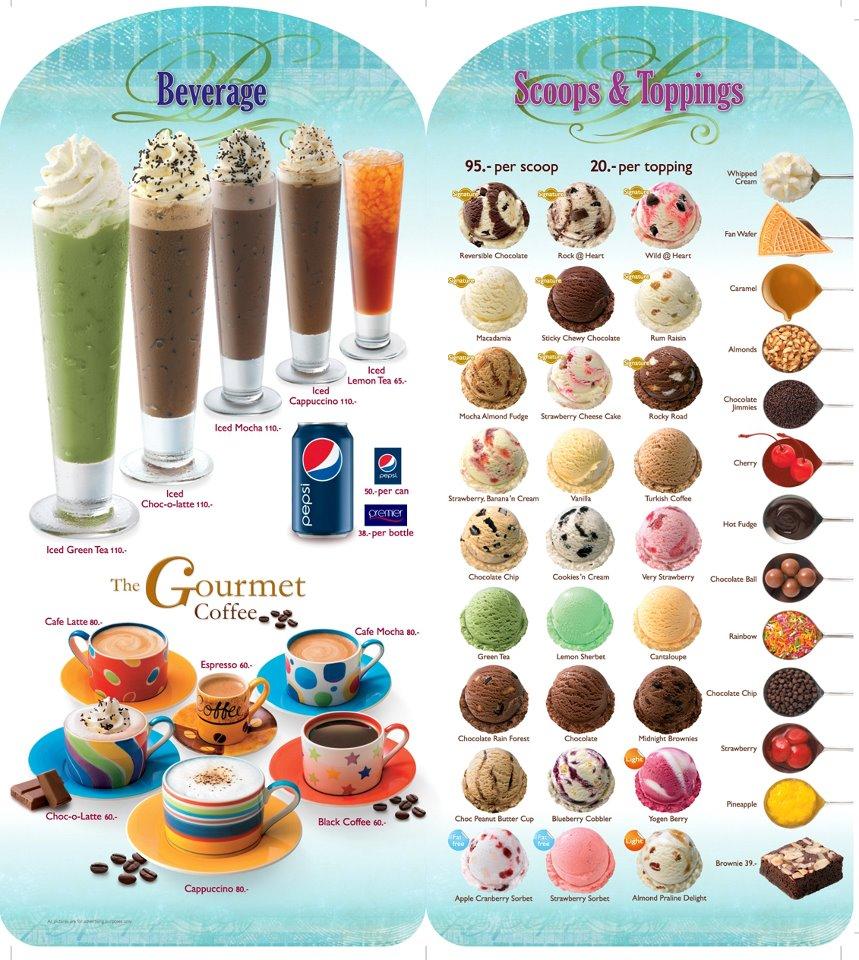 Ramblings Of A Domestic Goddess: Swensen's Ice Cream On A