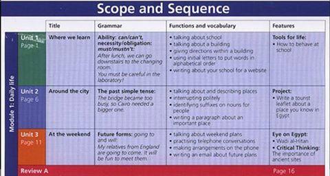 منهج اللغة الانجليزية للصف الثانى الاعدادى 2020 , الوحدات والقصة (شرح , مراجعة , امتحانات,دليل الملعم,خريطة وتوزيع المنهج)
