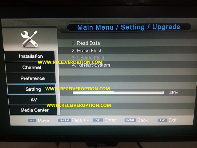 PROTOCOL 4MB OLD 1506G HD RECEIVERS POWERVU KEY NEW SOFTWARE