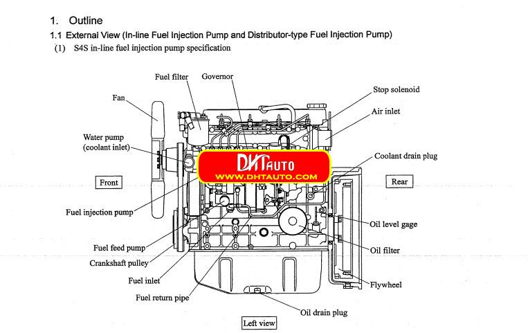 Mitsubishi s4s parts manual pdf