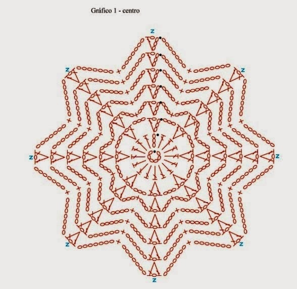 Tapete mantel arboles de navidad patron patrones crochet - Patrones tapetes ganchillo ...