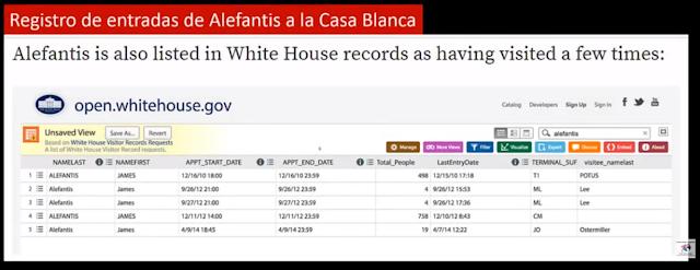 James Alefantis-casa blanca-Barack Obama