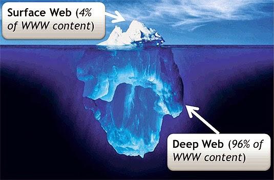 محرك بحث onioncity يطلعك على خفايا الإنترنت العميق الذي لا يظهر في محركات البحث الأخرى