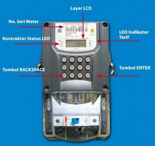 Gunakan listrik dengan sistem pulsa