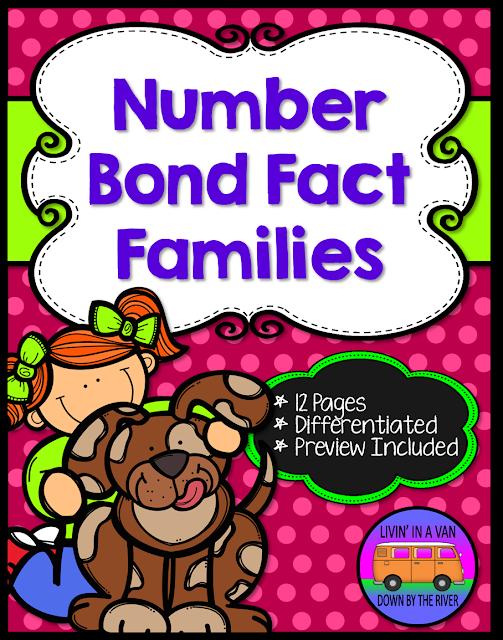 NUMBER BOND FACT FAMILIES, NUMBER BONDS, FACT FAMILIES