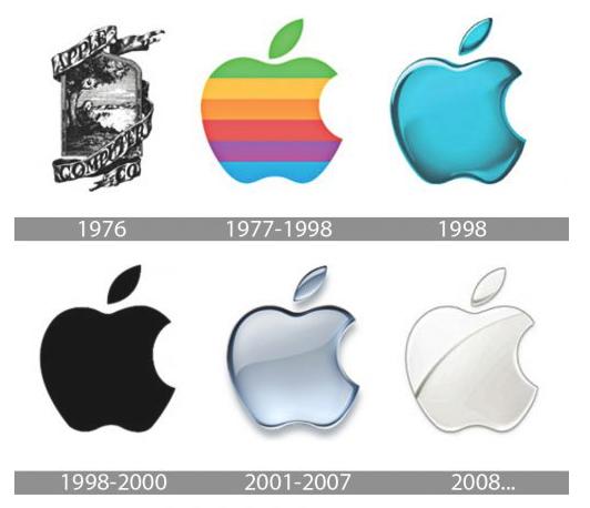 9350e571cf0 Seguridad Apple: ¿Cuál es el verdadero significado detrás del ...